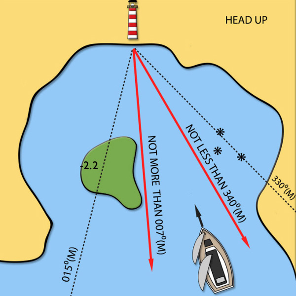 Navigation1-600×600